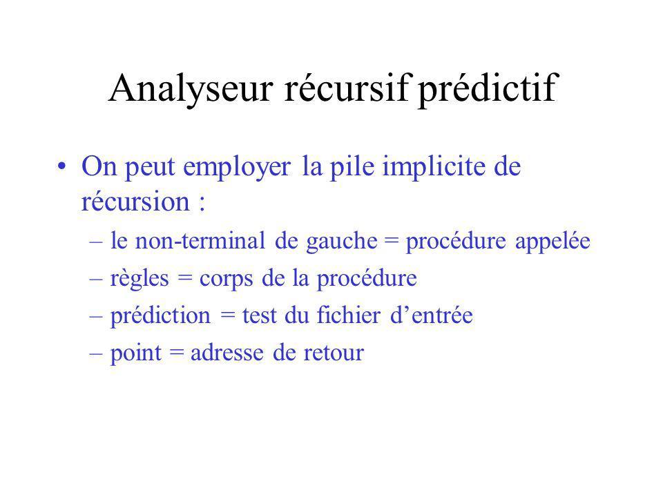 Analyseur récursif prédictif On peut employer la pile implicite de récursion : –le non-terminal de gauche = procédure appelée –règles = corps de la procédure –prédiction = test du fichier dentrée –point = adresse de retour