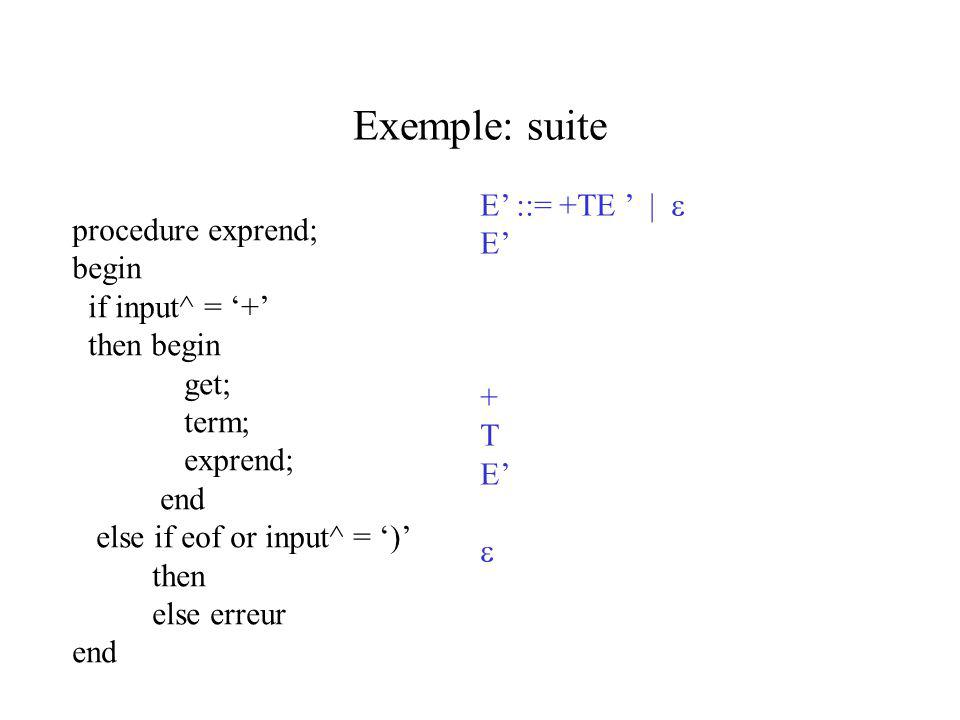 Exemple: suite procedure exprend; begin if input^ = + then begin get; term; exprend; end else if eof or input^ = ) then else erreur end E ::= +TE | E + T E