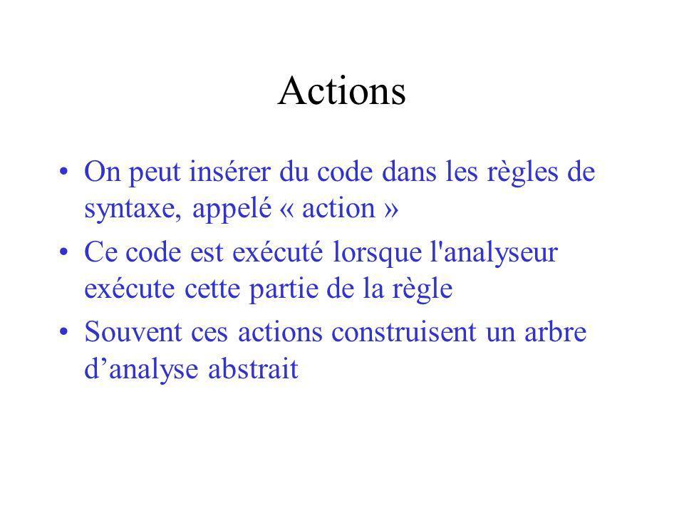 Actions On peut insérer du code dans les règles de syntaxe, appelé « action » Ce code est exécuté lorsque l analyseur exécute cette partie de la règle Souvent ces actions construisent un arbre danalyse abstrait