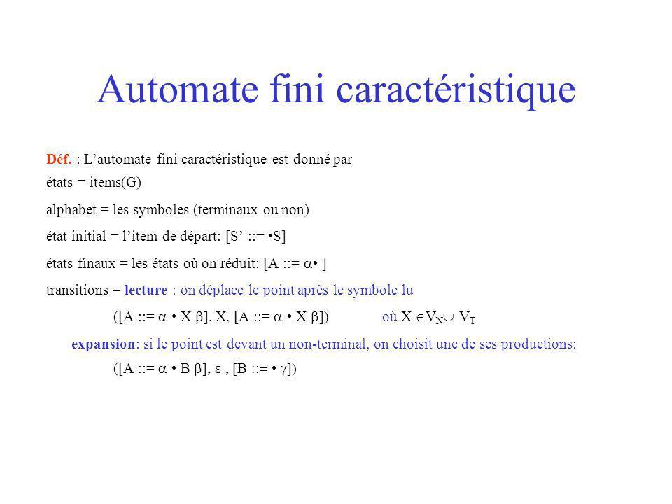 Automate fini caractéristique Déf. : Lautomate fini caractéristique est donné par états = items(G) alphabet = les symboles (terminaux ou non) état ini
