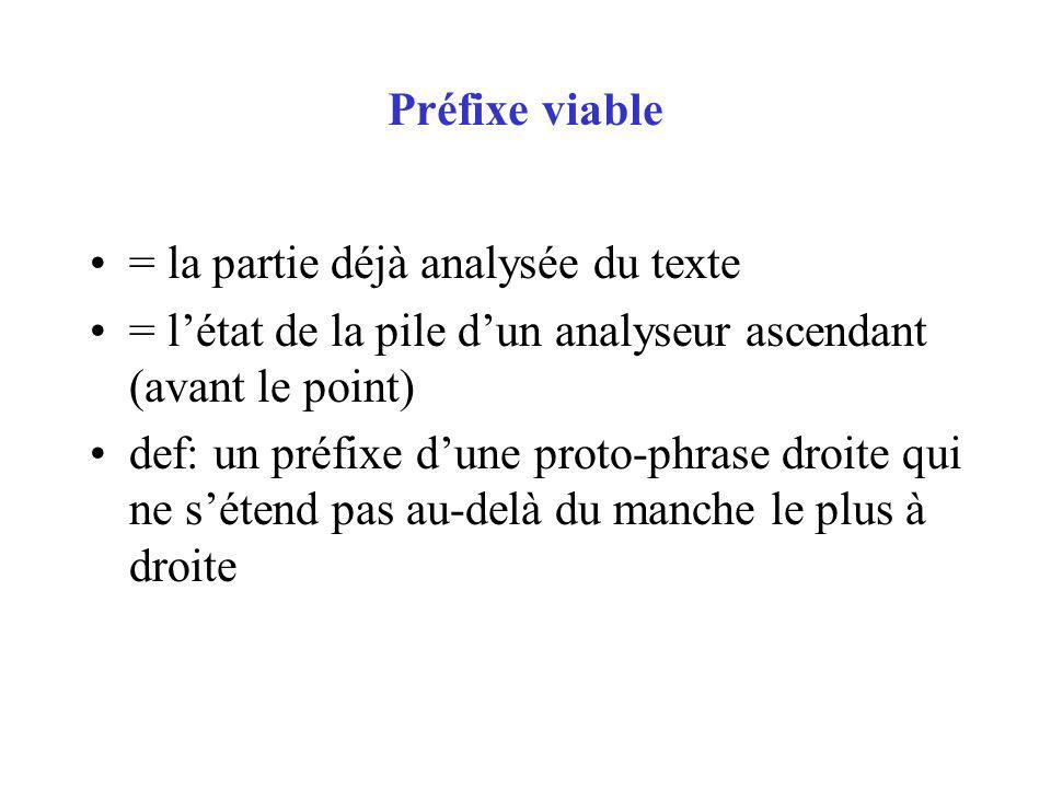 Préfixe viable = la partie déjà analysée du texte = létat de la pile dun analyseur ascendant (avant le point) def: un préfixe dune proto-phrase droite qui ne sétend pas au-delà du manche le plus à droite