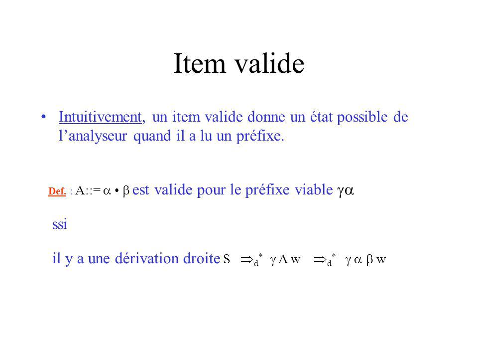 Item valide Intuitivement, un item valide donne un état possible de lanalyseur quand il a lu un préfixe.