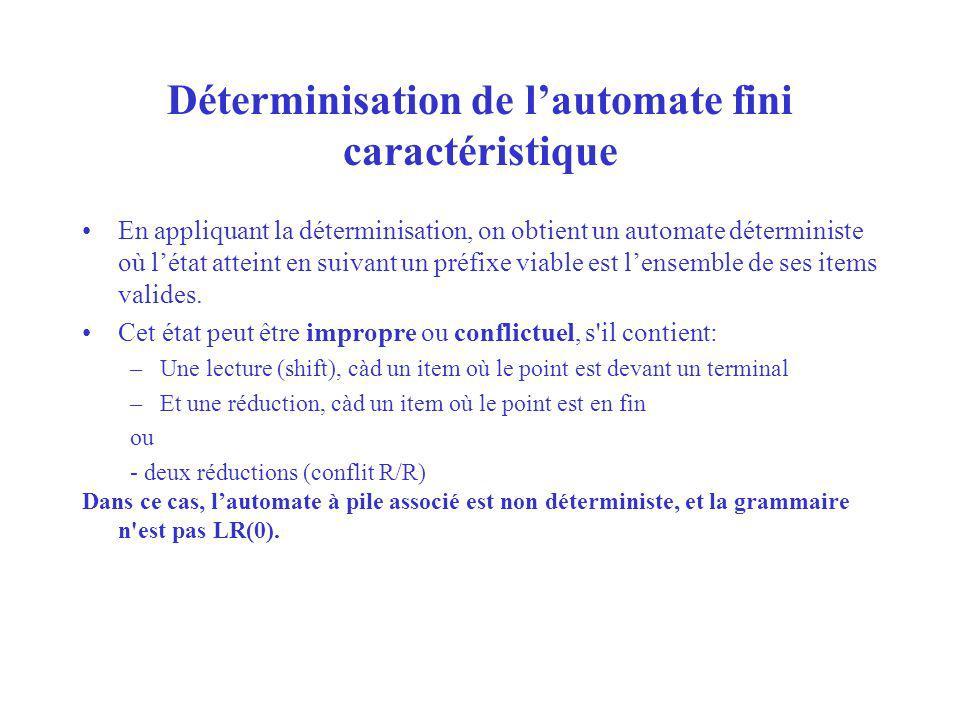 Déterminisation de lautomate fini caractéristique En appliquant la déterminisation, on obtient un automate déterministe où létat atteint en suivant un préfixe viable est lensemble de ses items valides.