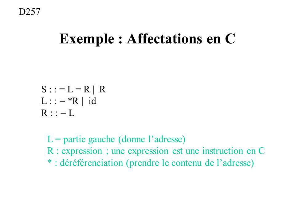 Exemple : Affectations en C S : : = L = R | R L : : = *R | id R : : = L L = partie gauche (donne ladresse) R : expression ; une expression est une instruction en C * : déréférenciation (prendre le contenu de ladresse) D257