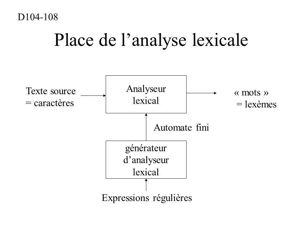 Place de lanalyse lexicale Analyseur lexical Texte source = caractères « mots » = lexèmes générateur danalyseur lexical Expressions régulières Automate fini D104-108