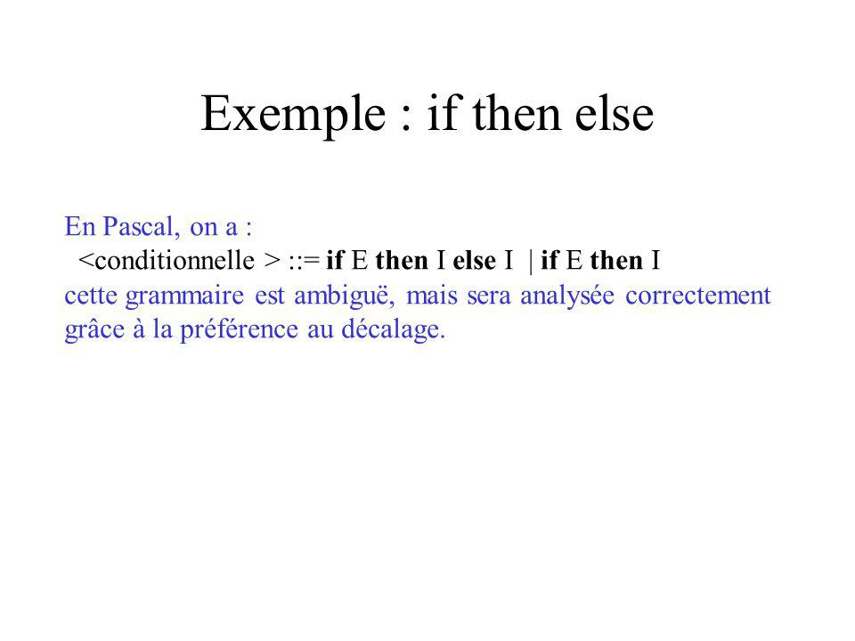 Exemple : if then else En Pascal, on a : ::= if E then I else I | if E then I cette grammaire est ambiguë, mais sera analysée correctement grâce à la