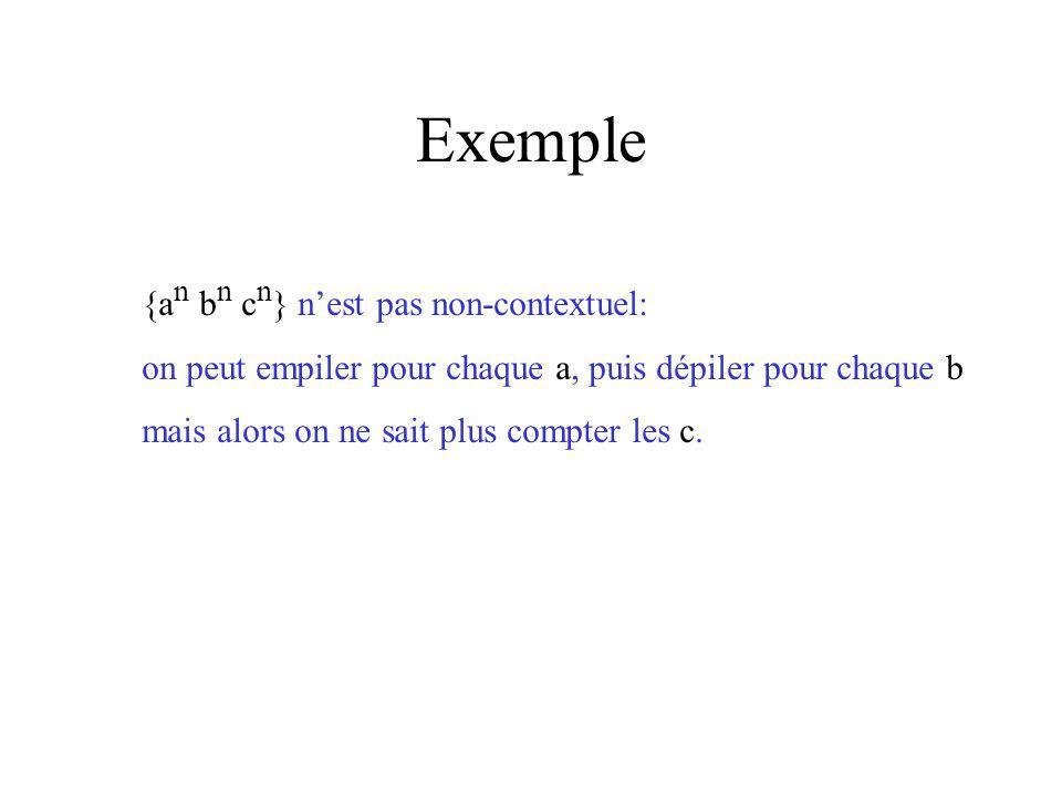 Exemple {a n b n c n } nest pas non-contextuel: on peut empiler pour chaque a, puis dépiler pour chaque b mais alors on ne sait plus compter les c.