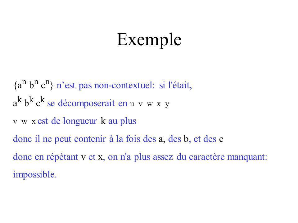 Exemple {a n b n c n } nest pas non-contextuel: si l était, a k b k c k se décomposerait en u v w x y v w x est de longueur k au plus donc il ne peut contenir à la fois des a, des b, et des c donc en répétant v et x, on n a plus assez du caractère manquant: impossible.