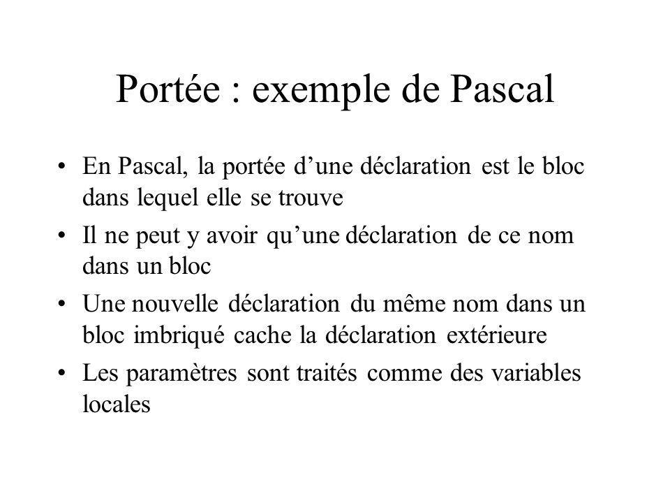 Portée : exemple de Pascal En Pascal, la portée dune déclaration est le bloc dans lequel elle se trouve Il ne peut y avoir quune déclaration de ce nom dans un bloc Une nouvelle déclaration du même nom dans un bloc imbriqué cache la déclaration extérieure Les paramètres sont traités comme des variables locales