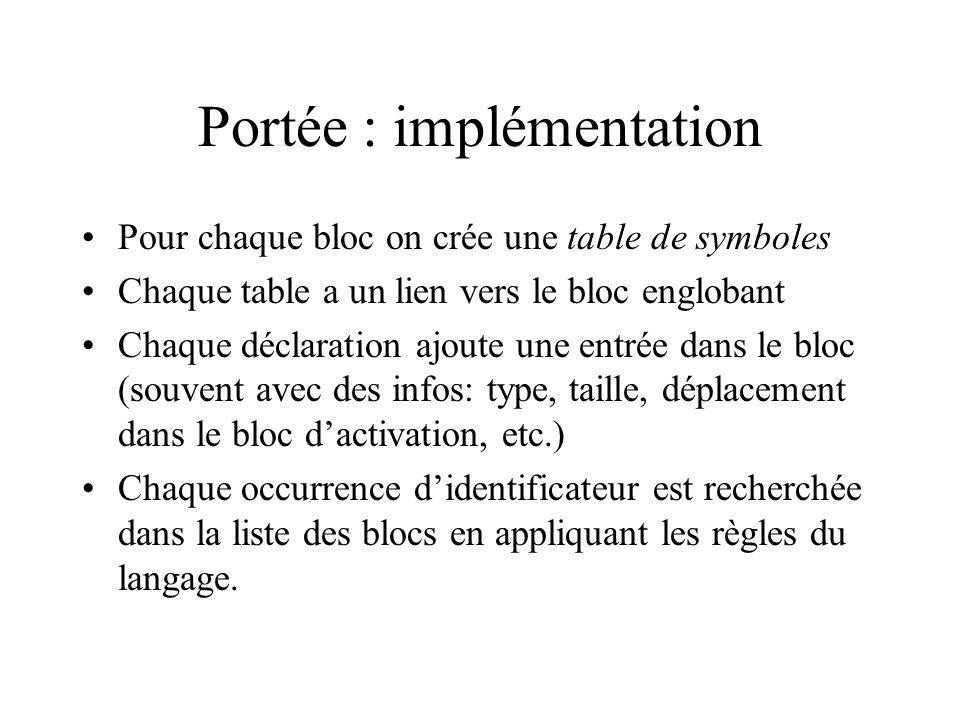 Portée : implémentation Pour chaque bloc on crée une table de symboles Chaque table a un lien vers le bloc englobant Chaque déclaration ajoute une ent