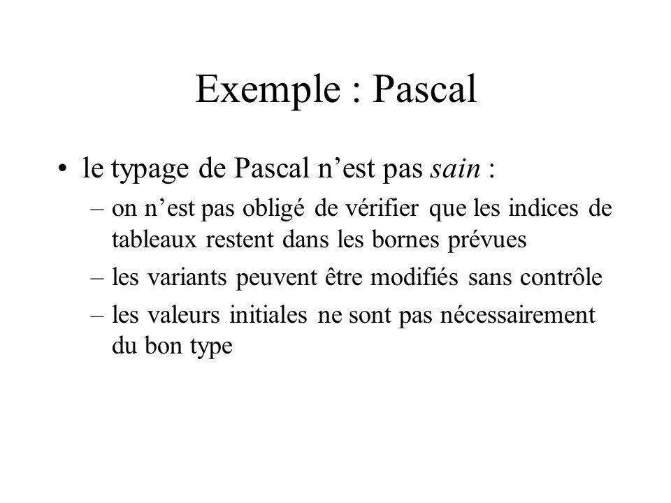 Exemple : Pascal le typage de Pascal nest pas sain : –on nest pas obligé de vérifier que les indices de tableaux restent dans les bornes prévues –les variants peuvent être modifiés sans contrôle –les valeurs initiales ne sont pas nécessairement du bon type