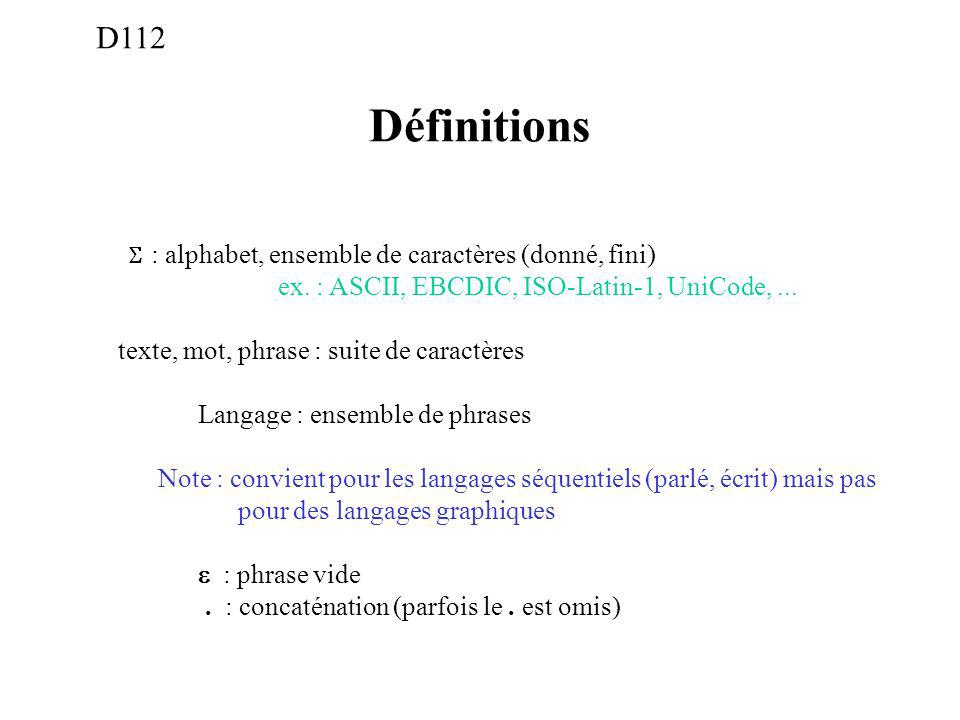 Définitions : alphabet, ensemble de caractères (donné, fini) ex. : ASCII, EBCDIC, ISO-Latin-1, UniCode,... texte, mot, phrase : suite de caractères La