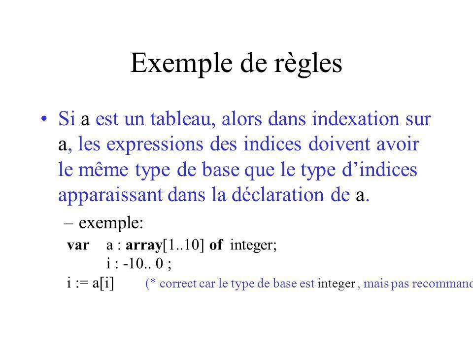 Exemple de règles Si a est un tableau, alors dans indexation sur a, les expressions des indices doivent avoir le même type de base que le type dindices apparaissant dans la déclaration de a.