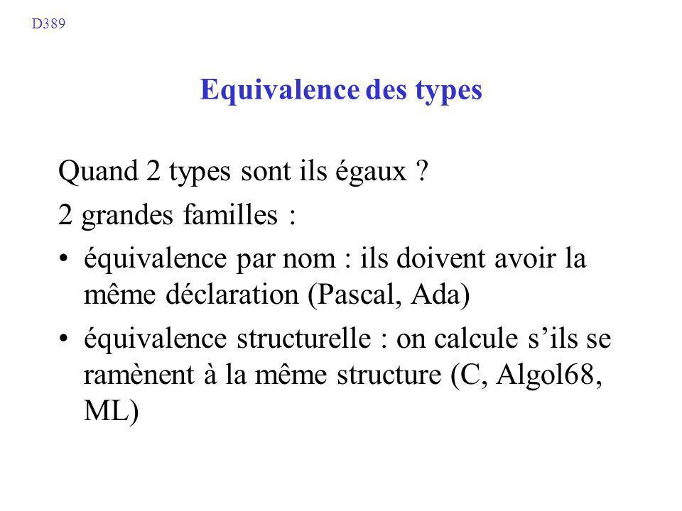 Equivalence des types Quand 2 types sont ils égaux .