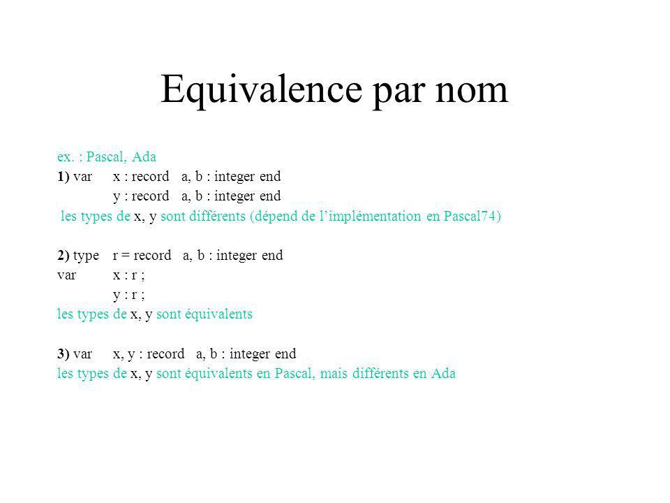 Equivalence par nom ex. : Pascal, Ada 1) varx : record a, b : integer end y : record a, b : integer end les types de x, y sont différents (dépend de l