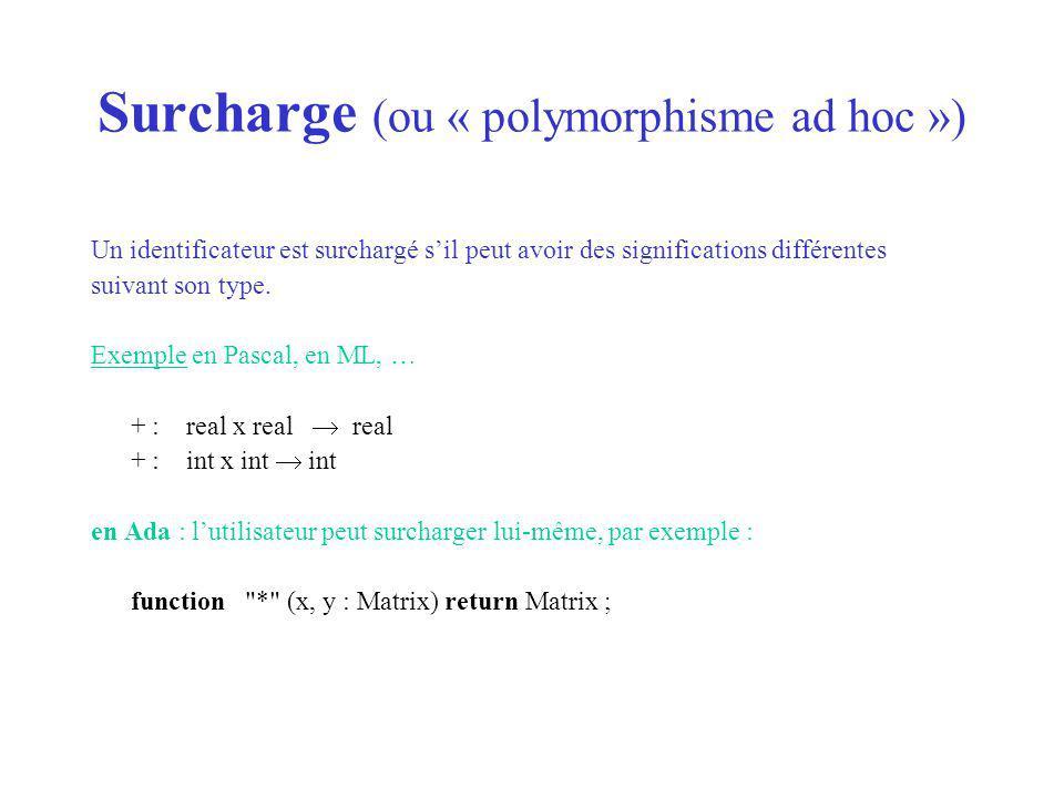 Surcharge (ou « polymorphisme ad hoc ») Un identificateur est surchargé sil peut avoir des significations différentes suivant son type. Exemple en Pas