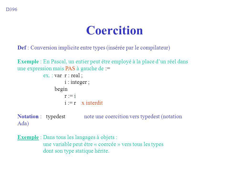 Coercition Def : Conversion implicite entre types (insérée par le compilateur) Exemple : En Pascal, un entier peut être employé à la place dun réel dans une expression mais PAS à gauche de := ex.