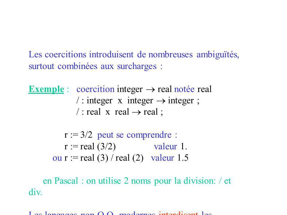 Les coercitions introduisent de nombreuses ambiguïtés, surtout combinées aux surcharges : Exemple : coercition integer real notée real / : integer x integer integer ; / : real x real real ; r := 3/2 peut se comprendre : r := real (3/2) valeur 1.