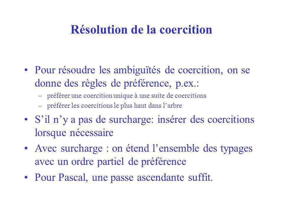 Résolution de la coercition Pour résoudre les ambiguïtés de coercition, on se donne des règles de préférence, p.ex.: –préférer une coercition unique à une suite de coercitions –préférer les coercitions le plus haut dans larbre Sil ny a pas de surcharge: insérer des coercitions lorsque nécessaire Avec surcharge : on étend lensemble des typages avec un ordre partiel de préférence Pour Pascal, une passe ascendante suffit.