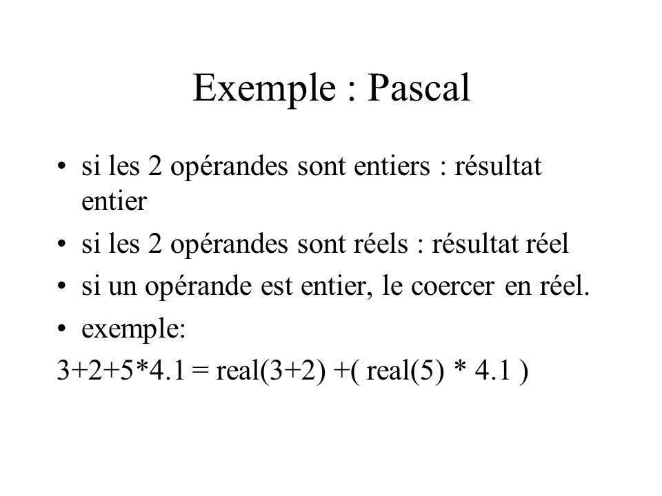 Exemple : Pascal si les 2 opérandes sont entiers : résultat entier si les 2 opérandes sont réels : résultat réel si un opérande est entier, le coercer