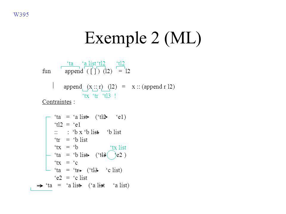 Exemple 2 (ML) fun append ( [ ] ) (l2) = l2 append (x :: r) (l2) = x :: (append r l2) Contraintes : ta= a list (tl2 e1) tl2= e1 :: : b x b list b list tr= b list tx= b ta= b list (tl3 e2 ) tx= c ta= tr (tl3 c list) e2= c list ta =a list (a list a list) taa listtl2 txtrtl3 .