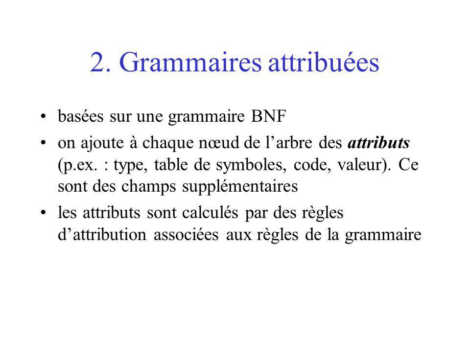 2. Grammaires attribuées basées sur une grammaire BNF on ajoute à chaque nœud de larbre des attributs (p.ex. : type, table de symboles, code, valeur).