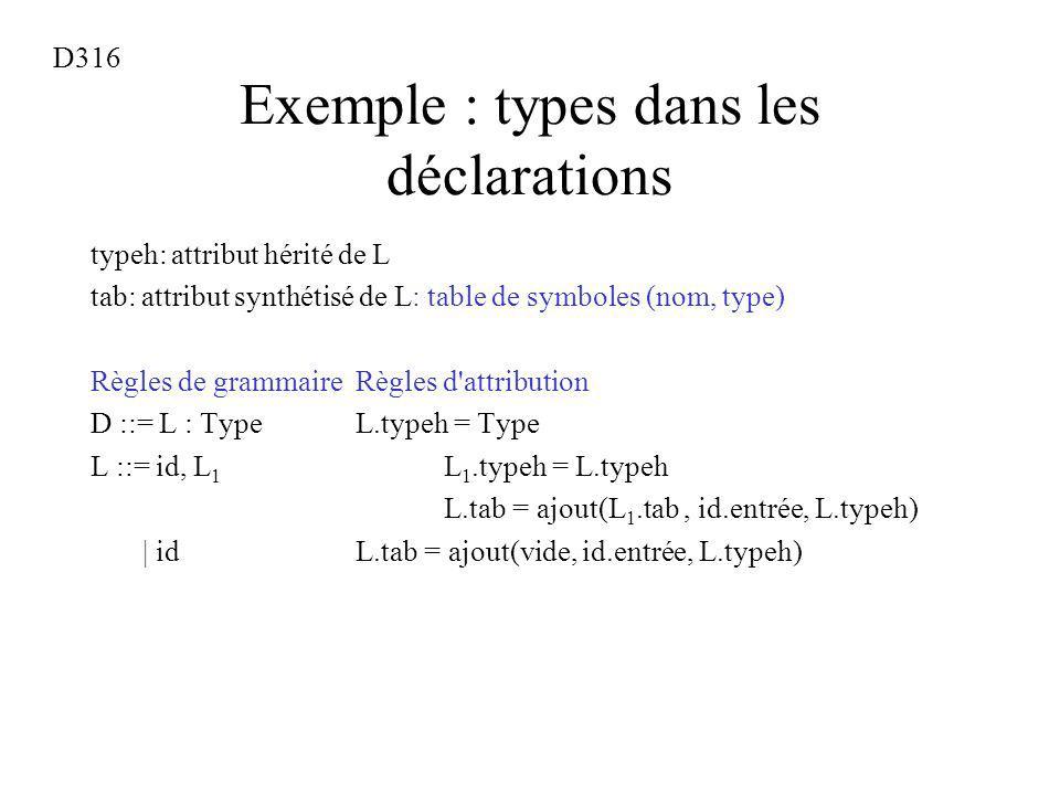 Exemple : types dans les déclarations typeh: attribut hérité de L tab: attribut synthétisé de L: table de symboles (nom, type) Règles de grammaireRègles d attribution D ::= L : TypeL.typeh = Type L ::= id, L 1 L 1.typeh = L.typeh L.tab = ajout(L 1.tab, id.entrée, L.typeh) | idL.tab = ajout(vide, id.entrée, L.typeh) D316