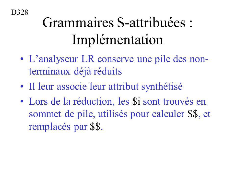 Grammaires S-attribuées : Implémentation Lanalyseur LR conserve une pile des non- terminaux déjà réduits Il leur associe leur attribut synthétisé Lors de la réduction, les $i sont trouvés en sommet de pile, utilisés pour calculer $$, et remplacés par $$.