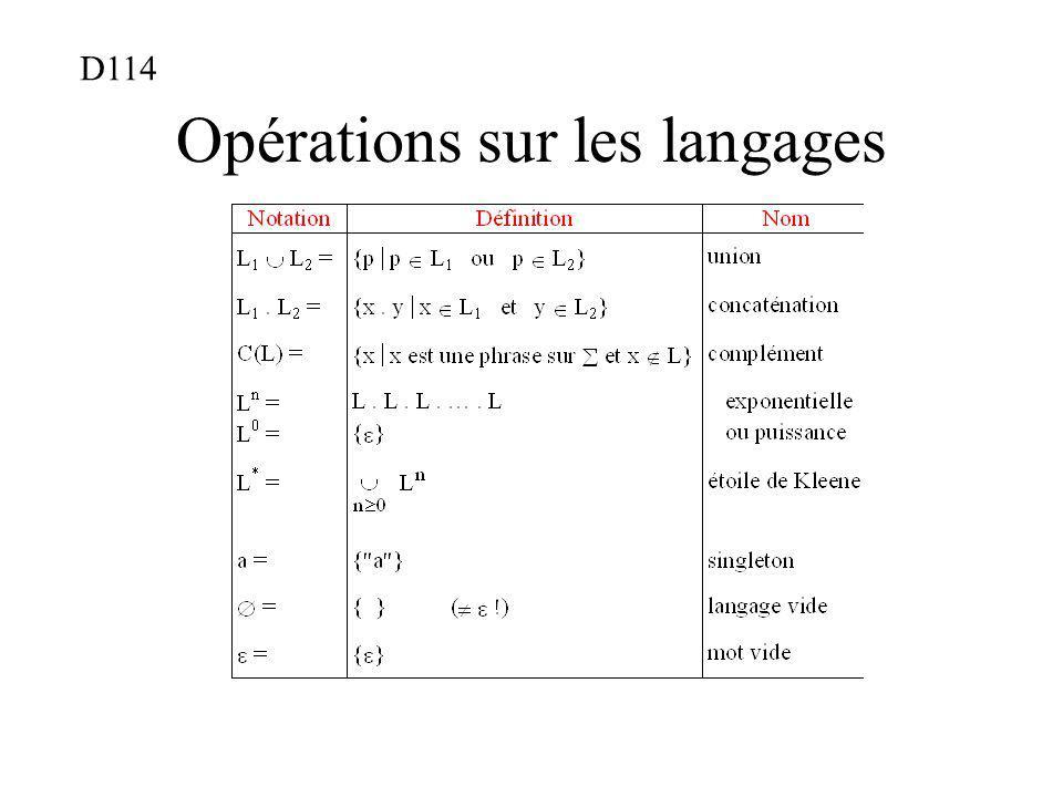 Opérations sur les langages D114