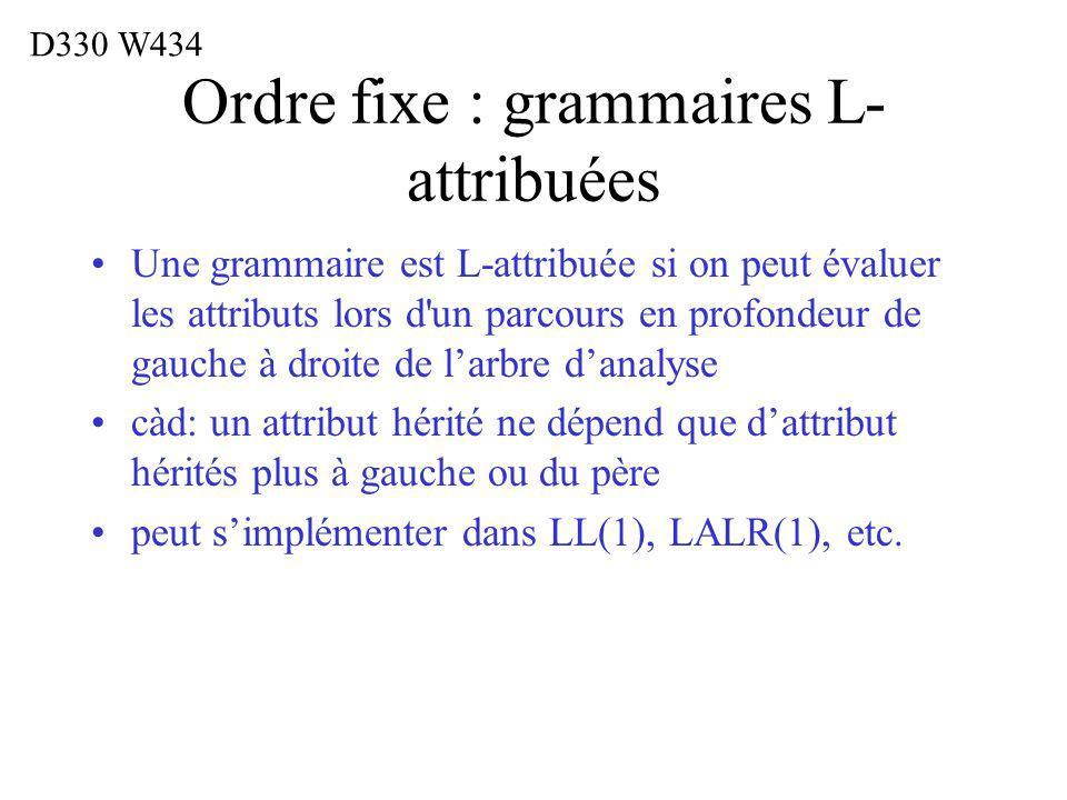 Ordre fixe : grammaires L- attribuées Une grammaire est L-attribuée si on peut évaluer les attributs lors d'un parcours en profondeur de gauche à droi