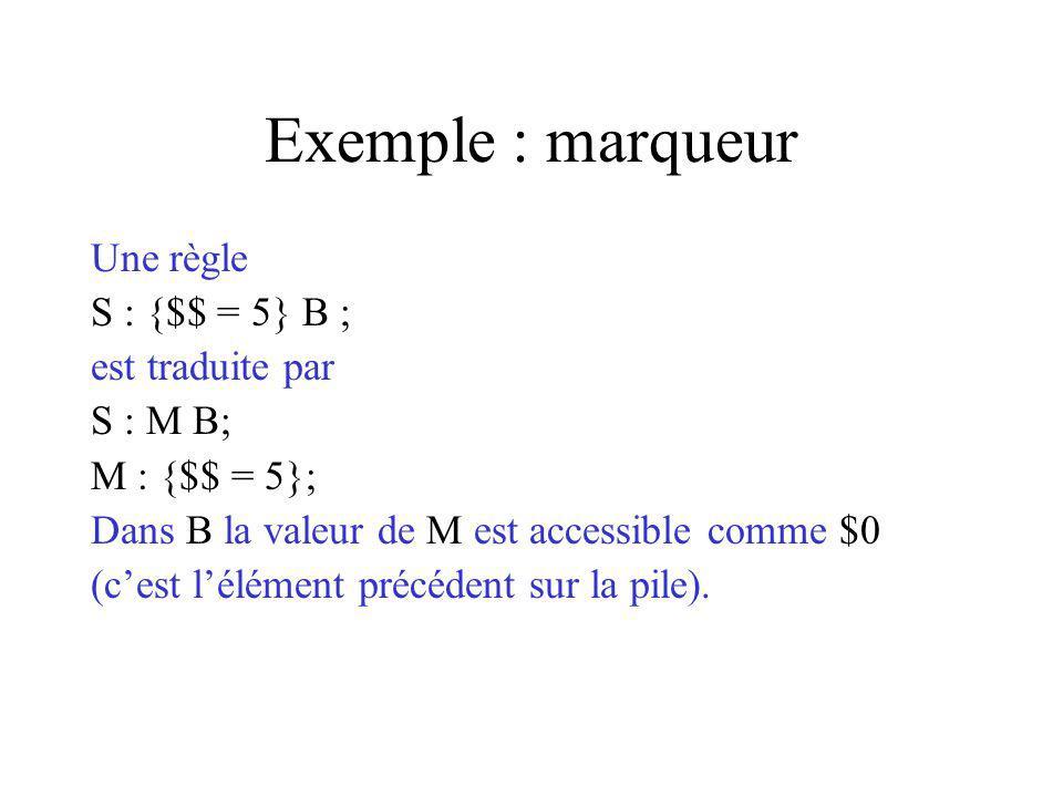 Exemple : marqueur Une règle S : {$$ = 5} B ; est traduite par S : M B; M : {$$ = 5}; Dans B la valeur de M est accessible comme $0 (cest lélément précédent sur la pile).