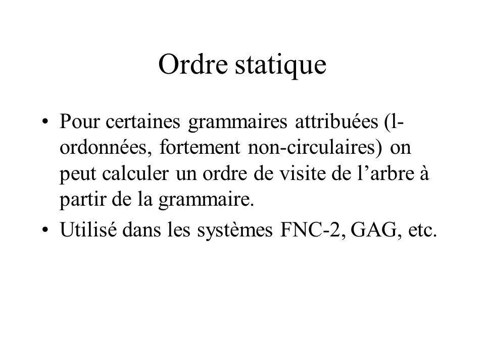 Ordre statique Pour certaines grammaires attribuées (l- ordonnées, fortement non-circulaires) on peut calculer un ordre de visite de larbre à partir de la grammaire.