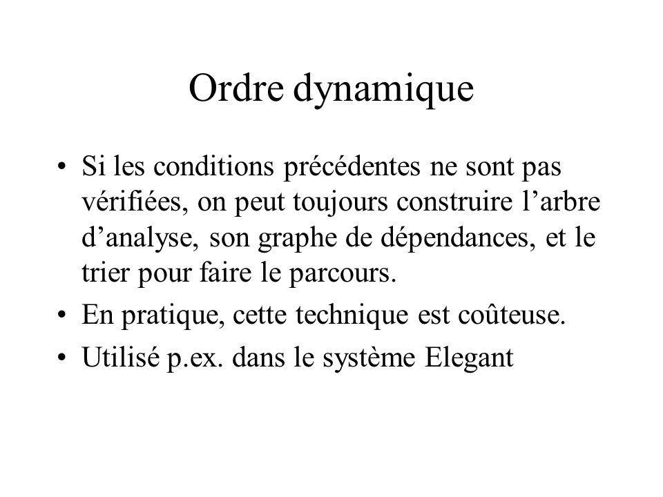 Ordre dynamique Si les conditions précédentes ne sont pas vérifiées, on peut toujours construire larbre danalyse, son graphe de dépendances, et le trier pour faire le parcours.