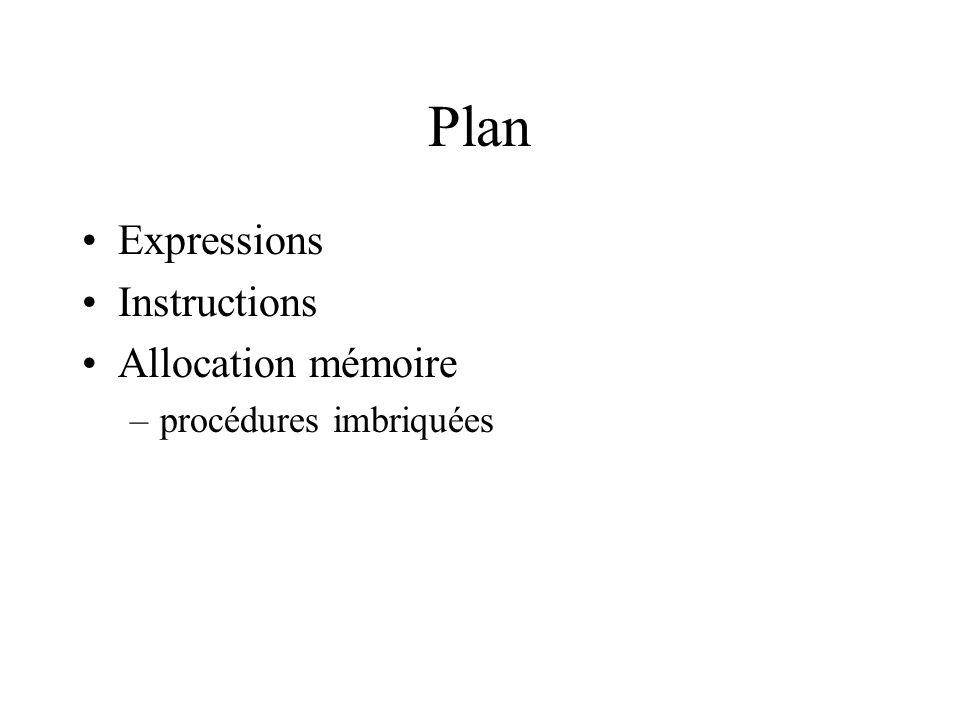 Plan Expressions Instructions Allocation mémoire –procédures imbriquées