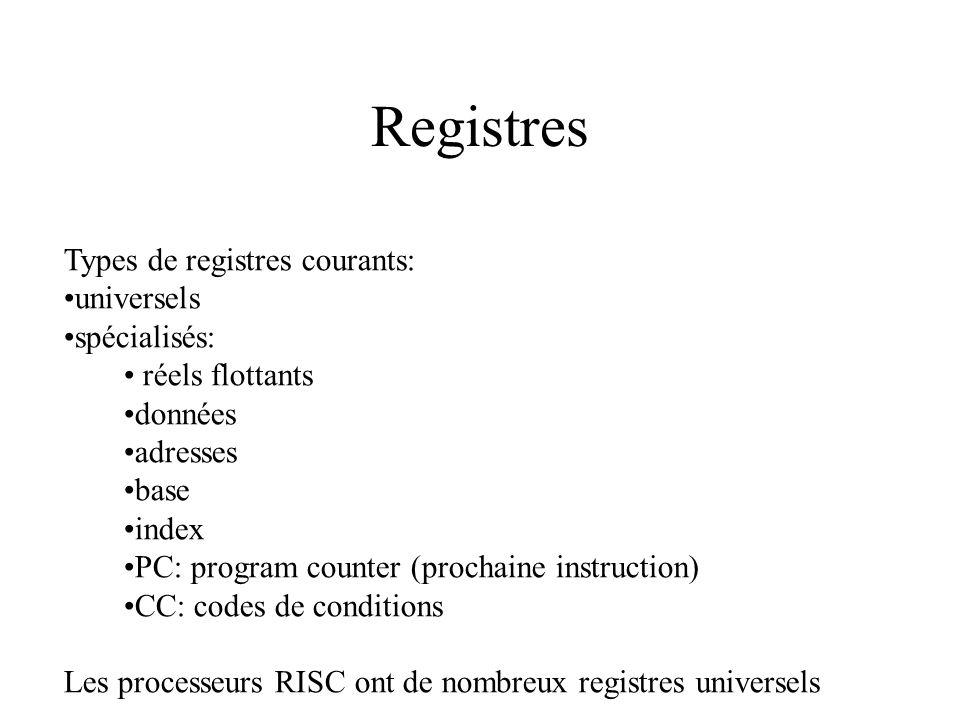 Registres Types de registres courants: universels spécialisés: réels flottants données adresses base index PC: program counter (prochaine instruction) CC: codes de conditions Les processeurs RISC ont de nombreux registres universels
