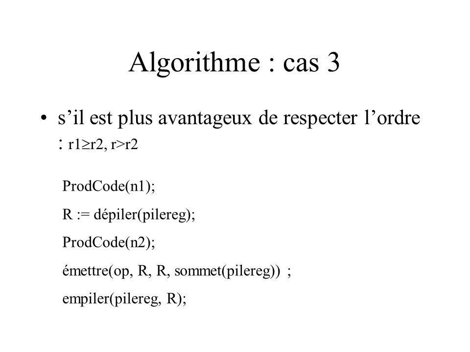Algorithme : cas 3 sil est plus avantageux de respecter lordre : r1 r2, r>r2 ProdCode(n1); R := dépiler(pilereg); ProdCode(n2); émettre(op, R, R, sommet(pilereg)) ; empiler(pilereg, R);
