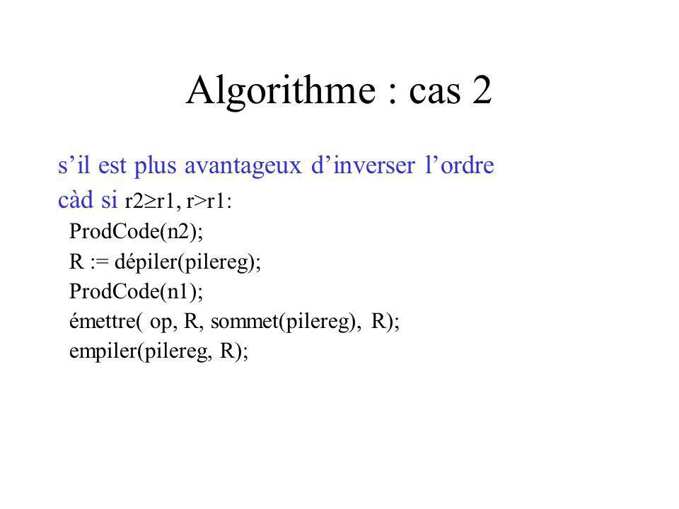 Algorithme : cas 2 sil est plus avantageux dinverser lordre càd si r2 r1, r>r1: ProdCode(n2); R := dépiler(pilereg); ProdCode(n1); émettre( op, R, sommet(pilereg), R); empiler(pilereg, R);