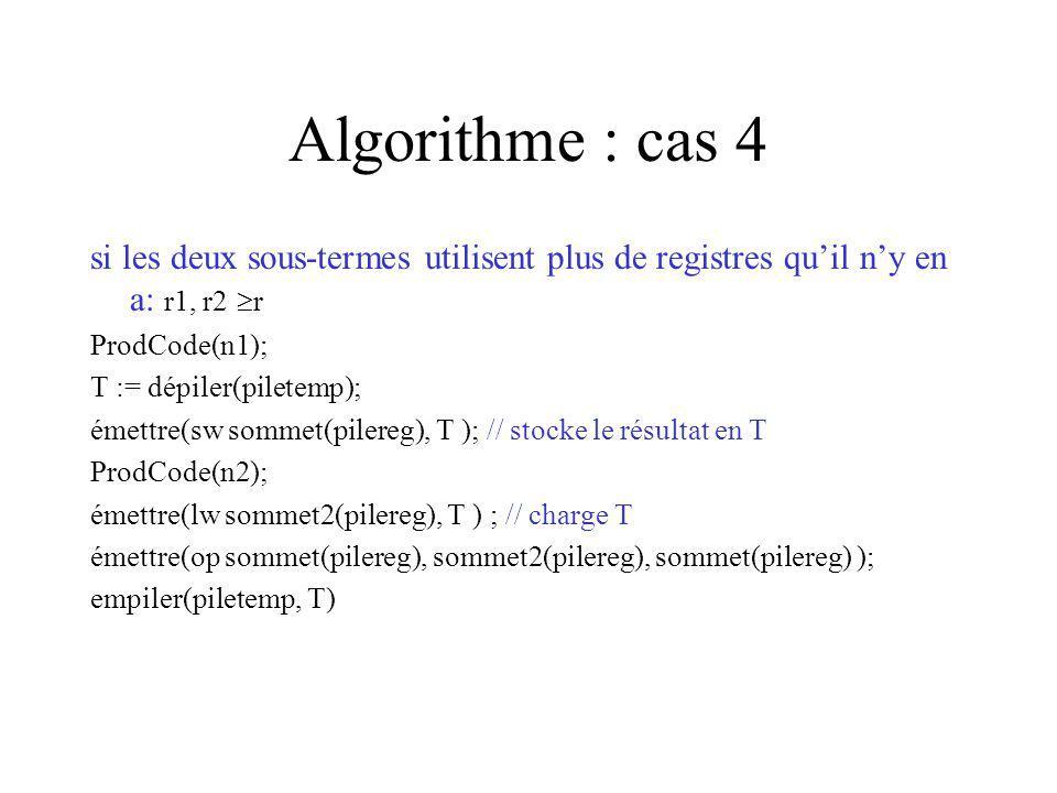 Algorithme : cas 4 si les deux sous-termes utilisent plus de registres quil ny en a: r1, r2 r ProdCode(n1); T := dépiler(piletemp); émettre(sw sommet(pilereg), T ); // stocke le résultat en T ProdCode(n2); émettre(lw sommet2(pilereg), T ) ; // charge T émettre(op sommet(pilereg), sommet2(pilereg), sommet(pilereg) ); empiler(piletemp, T)