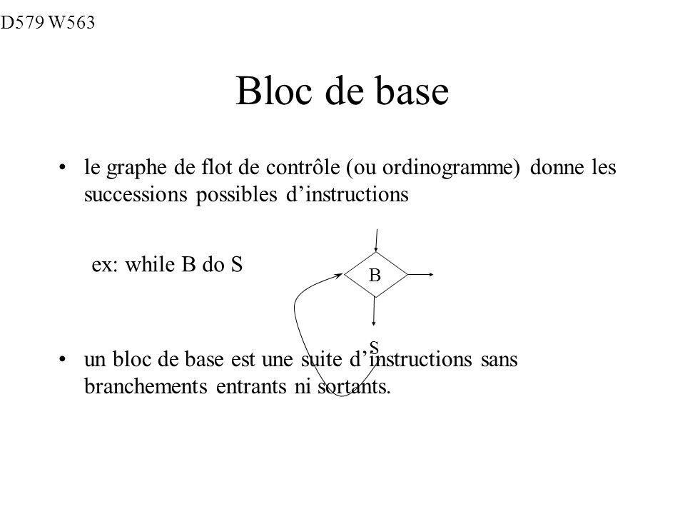 Bloc de base le graphe de flot de contrôle (ou ordinogramme) donne les successions possibles dinstructions un bloc de base est une suite dinstructions sans branchements entrants ni sortants.