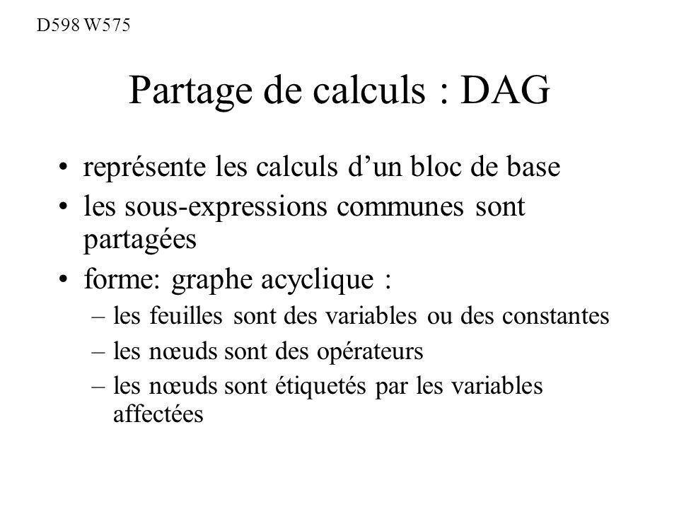Partage de calculs : DAG représente les calculs dun bloc de base les sous-expressions communes sont partagées forme: graphe acyclique : –les feuilles sont des variables ou des constantes –les nœuds sont des opérateurs –les nœuds sont étiquetés par les variables affectées D598 W575