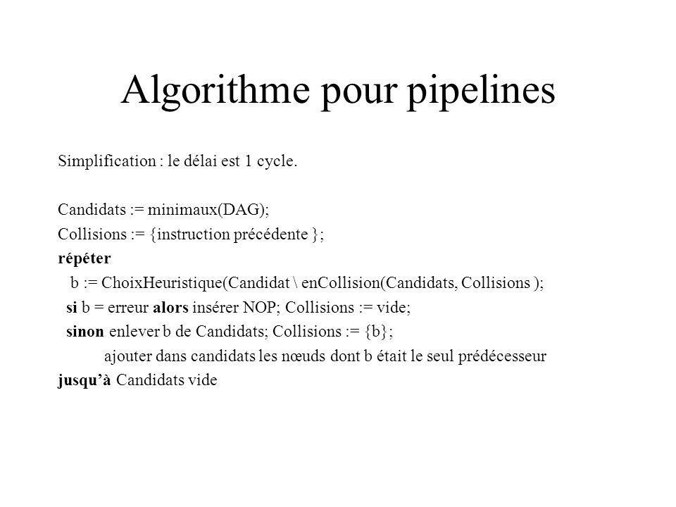 Algorithme pour pipelines Simplification : le délai est 1 cycle. Candidats := minimaux(DAG); Collisions := {instruction précédente }; répéter b := Cho