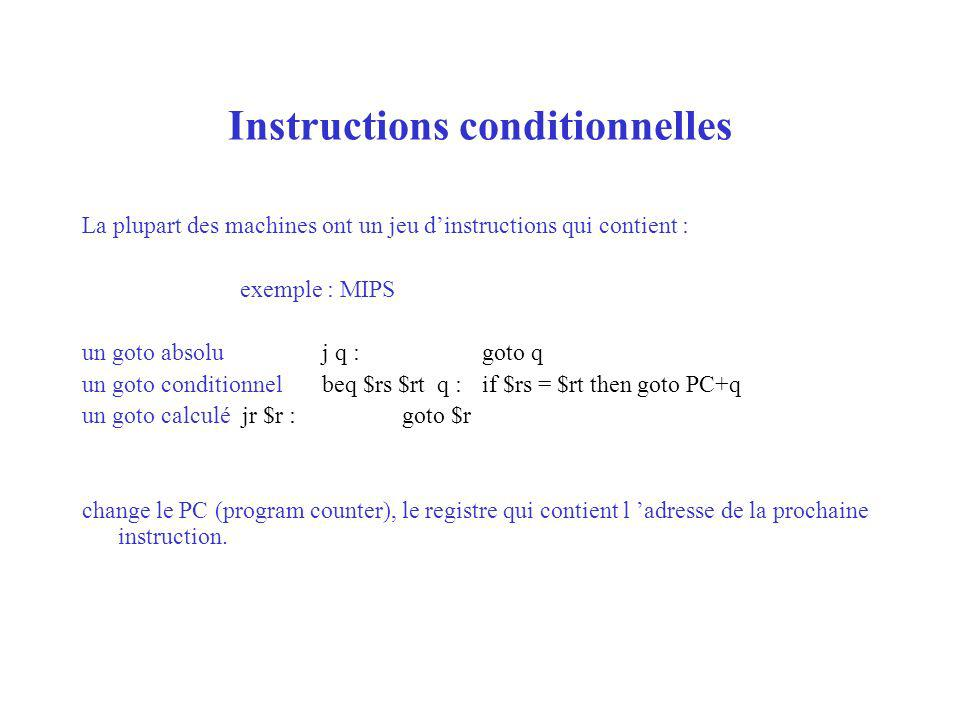 Instructions conditionnelles La plupart des machines ont un jeu dinstructions qui contient : exemple : MIPS un goto absoluj q :goto q un goto conditionnelbeq $rs $rt q :if $rs = $rt then goto PC+q un goto calculéjr $r :goto $r change le PC (program counter), le registre qui contient l adresse de la prochaine instruction.