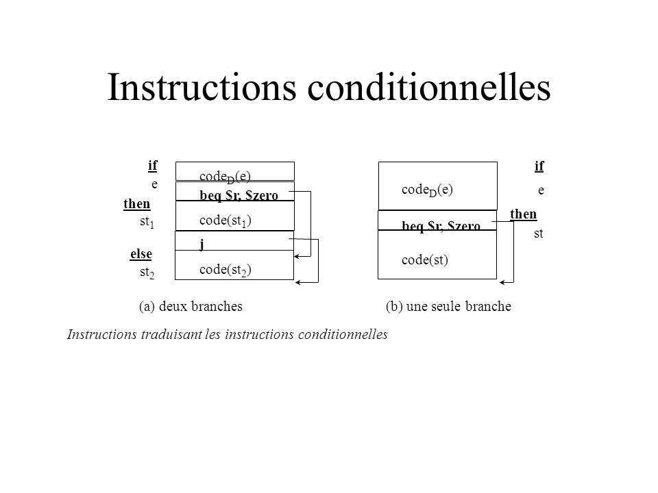 Instructions conditionnelles code D (e) beq $r, $zero code(st 1 ) j code(st 2 ) if e then st 1 else st 2 code D (e) beq $r, $zero code(st) if e then s