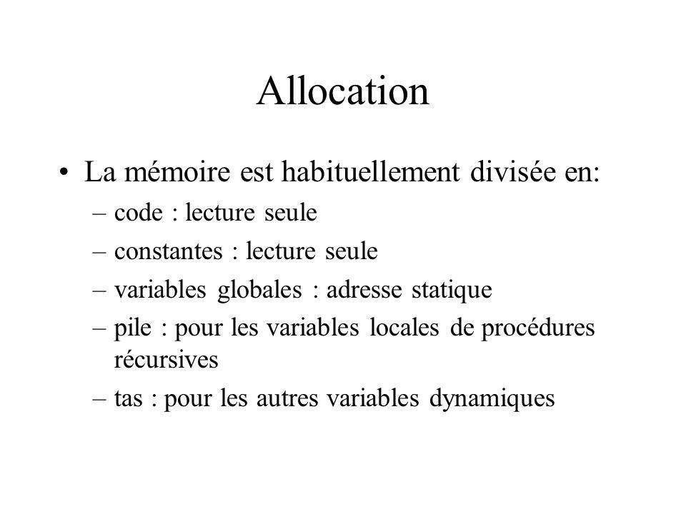 Allocation La mémoire est habituellement divisée en: –code : lecture seule –constantes : lecture seule –variables globales : adresse statique –pile : pour les variables locales de procédures récursives –tas : pour les autres variables dynamiques
