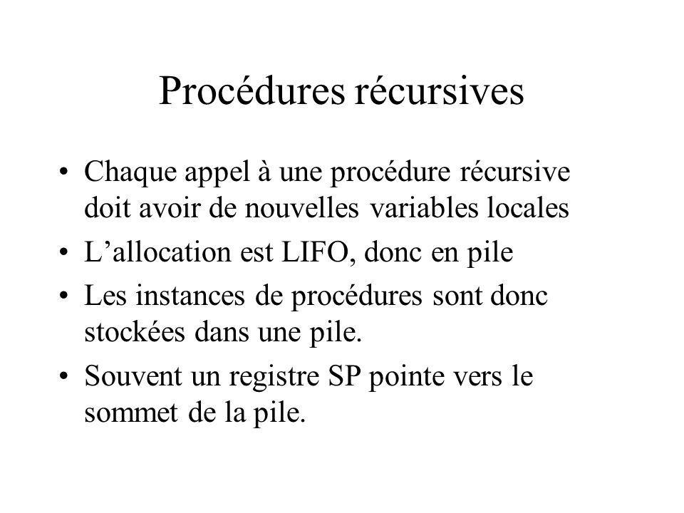 Procédures récursives Chaque appel à une procédure récursive doit avoir de nouvelles variables locales Lallocation est LIFO, donc en pile Les instances de procédures sont donc stockées dans une pile.