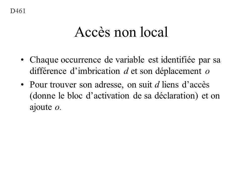 Accès non local Chaque occurrence de variable est identifiée par sa différence dimbrication d et son déplacement o Pour trouver son adresse, on suit d