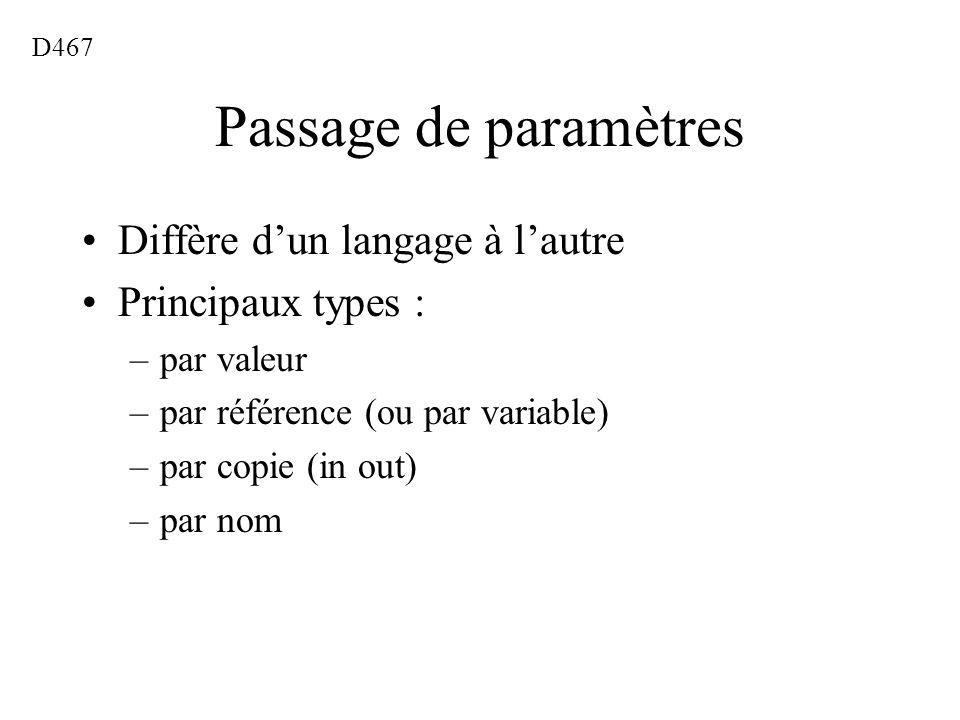 Passage de paramètres Diffère dun langage à lautre Principaux types : –par valeur –par référence (ou par variable) –par copie (in out) –par nom D467
