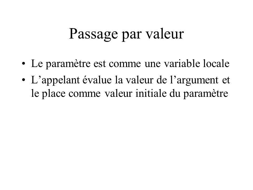 Passage par valeur Le paramètre est comme une variable locale Lappelant évalue la valeur de largument et le place comme valeur initiale du paramètre