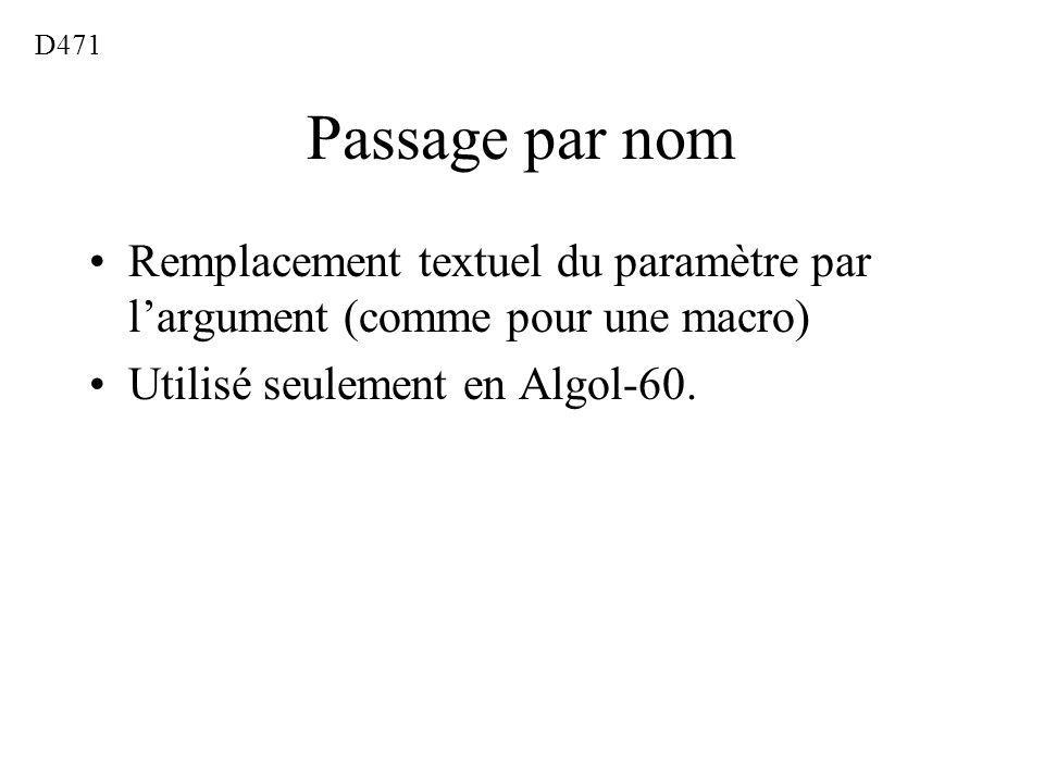 Passage par nom Remplacement textuel du paramètre par largument (comme pour une macro) Utilisé seulement en Algol-60.