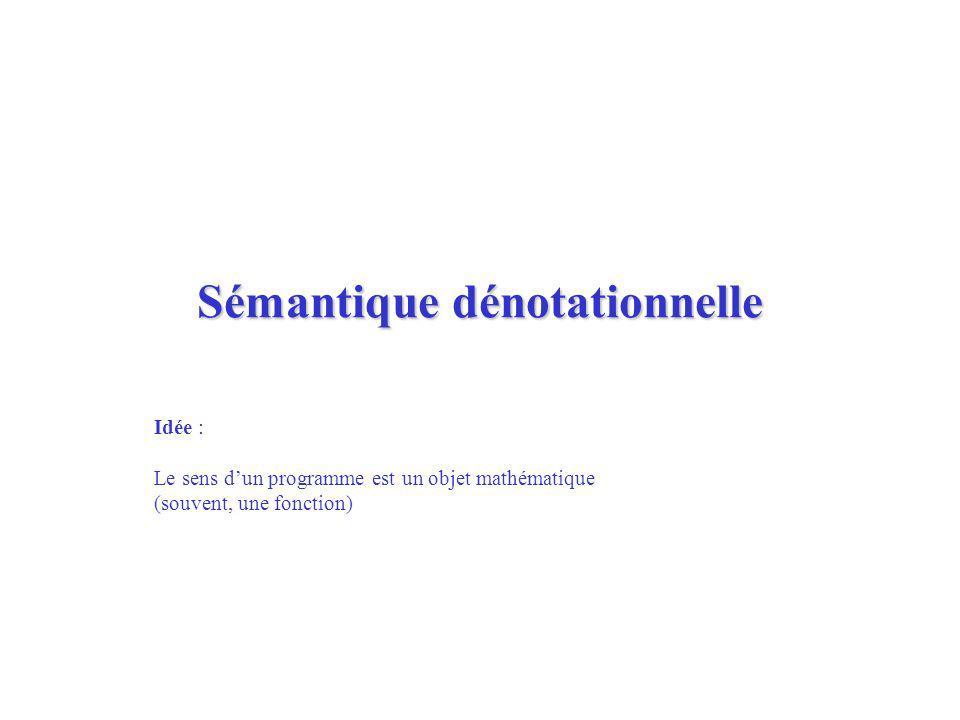 Sémantique dénotationnelle Idée : Le sens dun programme est un objet mathématique (souvent, une fonction)